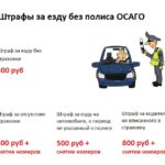 Увеличение штрафа за отсутствие ОСАГО в семь раз